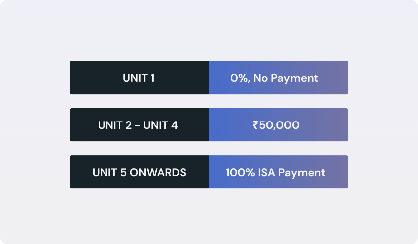 Pay ₹0 until you're hired